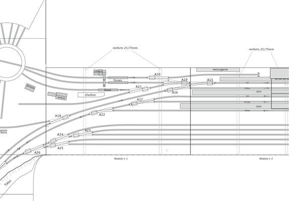 Module 1 ( Est de la gare ) vue du dessus.