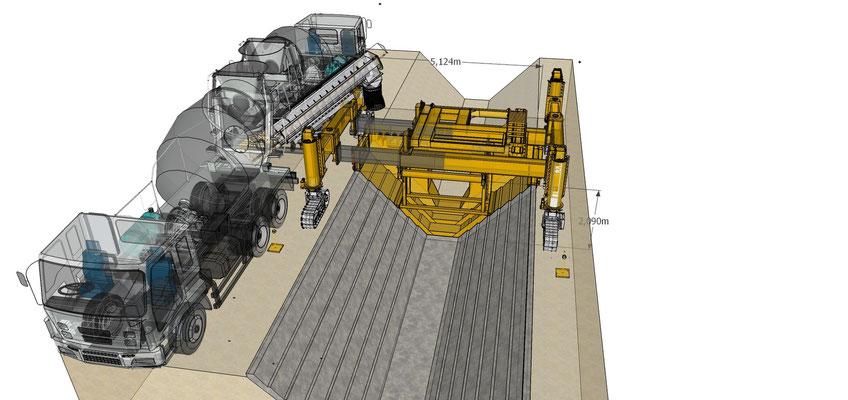 Schéma de Montage d'une gomaco 6300 XY sur un canal en Trapèze
