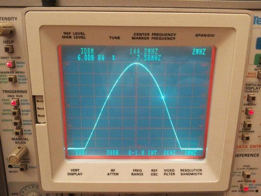 7,5 MHz BW @ -6dB (2 dB/div) Output cavity LNA 144 MHz