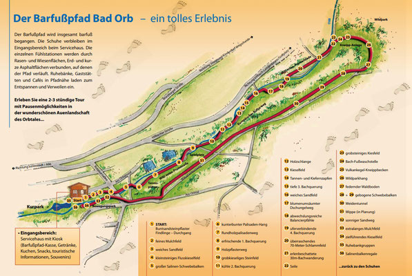 Bad Orb Barfusspfad - Karte