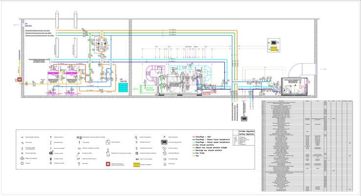 ACR Génie Climatique - Schéma de principe - Local technique hôtel - Pompe à chaleur, CTA,
