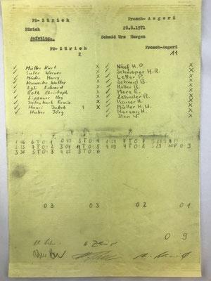 Der handschriftliche Spielrapport vom Aufstiegsspiel in die 1. Liga vom 28.8.1971 gegen die Freien Sportler Zürich im Letzibad.