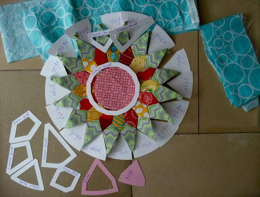 Das wird ein rundes Yoga Kissen, Durchmesser 32 cm. Ich habe noch ein paar Spezialschablonen für den Rand geschnippelt.