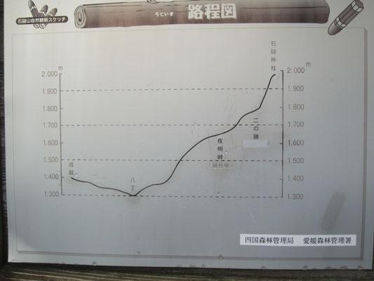 登山道地図