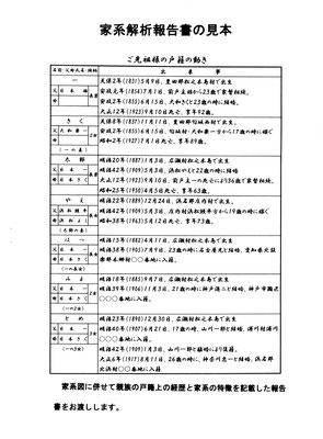 【見本】家計解析報告書