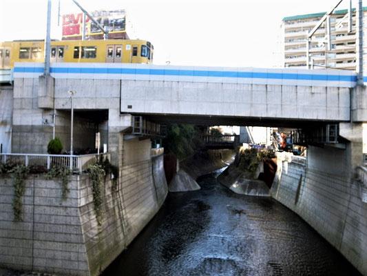 神田川と西武新宿線。