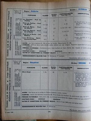 Revue Touring Plein Air n° 212, TCF, 1966 (la Bibli du Canoe)