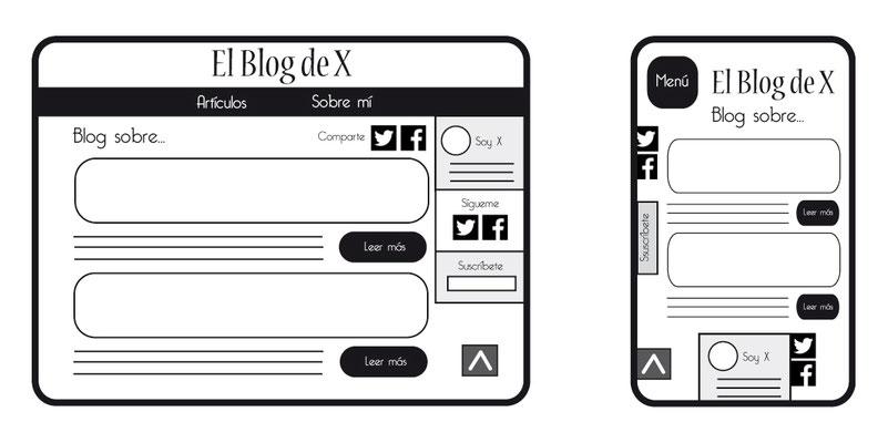 Ejemplo estructura de blog
