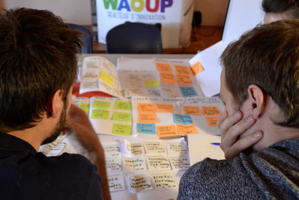 Ideation-Waoup