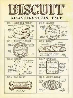 Biscuit Disambiguation Page