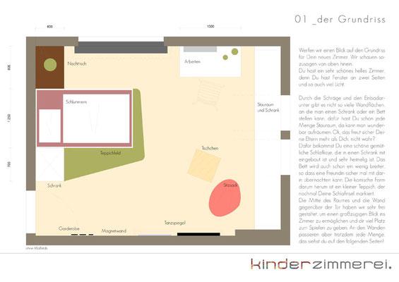 Grundriss Mappe