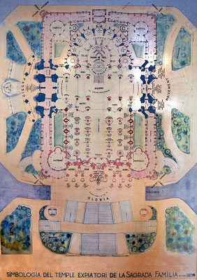 Symbolischer Plan der Sagrada Familía (Quelle: wikimedia commons böhringer siegfried)