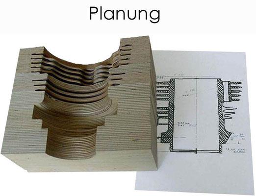 Vom Plan zum Modell