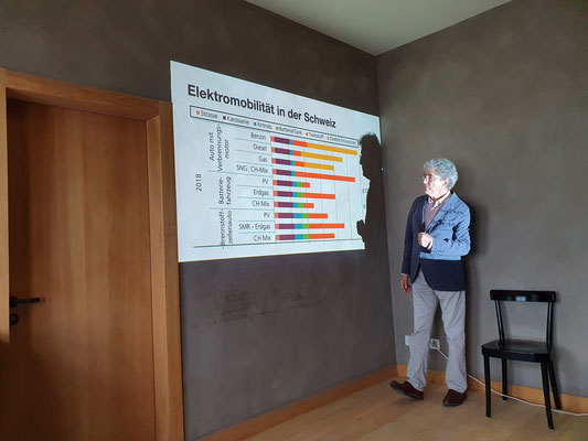 Dr. Lepori präsentiert Elektromobilität im Tessin