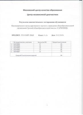 РУССКИЙ ЯЗЫК 4 класс 19.12.2019