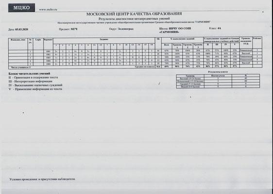 МГЧ 4 класс 05.03.2020