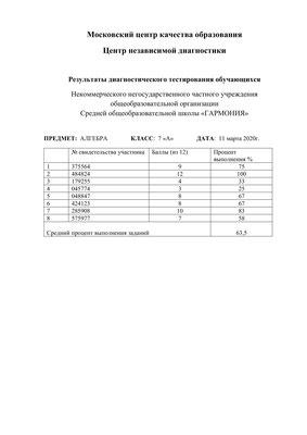 АЛГЕБРА 7 класс 11.03.2020