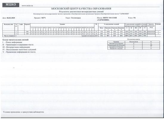 МГЧ 9 класс 06.02.2020
