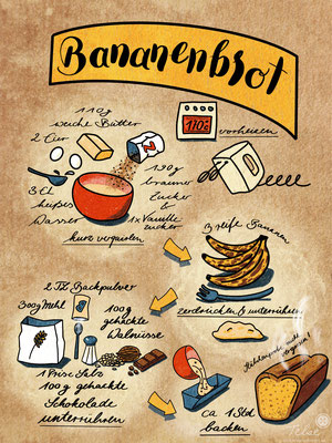"Rezept-Sketchnote ""Bananenbrot"" (digital)"