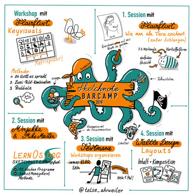 """Zusammenfassung """"Sketchnote Barcamp Hannover 2019"""" (digital)"""