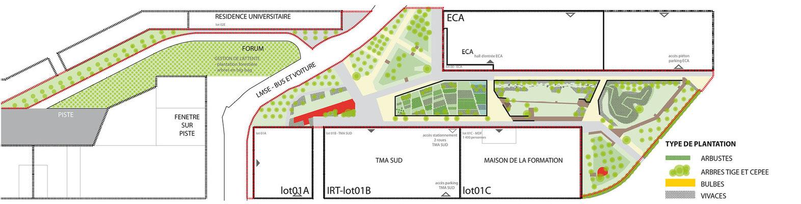 plan des espaces verts