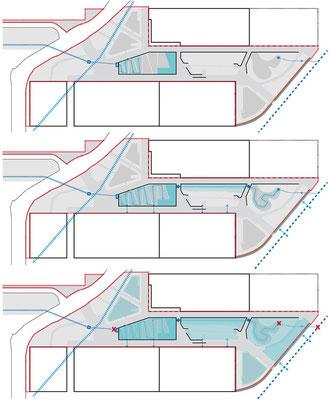 schéma du fonctionnement hydraulique