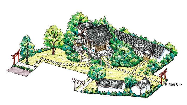 子安稲荷神社全景鳥瞰図