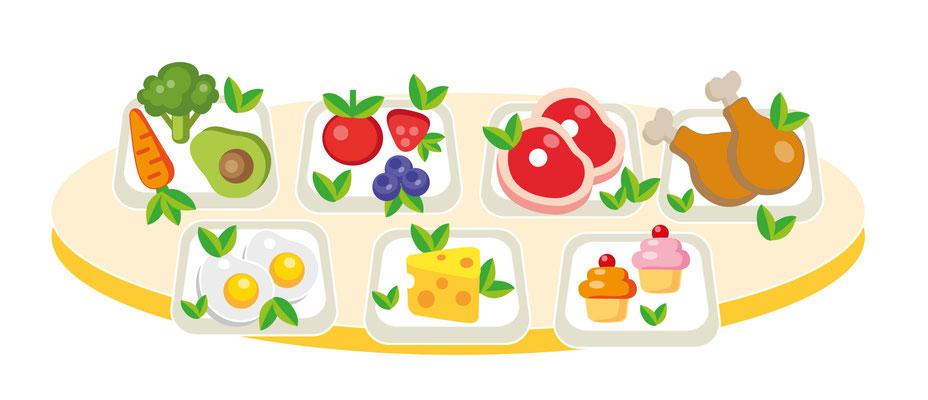 Lebensmittel auf Teller - Vektorgrafik - Illustrationen Doris Maria Weigl / Menü