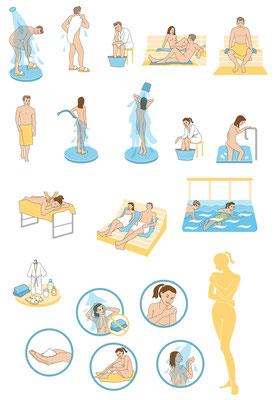 Körper - Vektorgrafik - Illustrationen Doris Maria Weigl / Menschen
