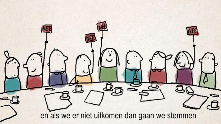 Beter Besluit uitleganimatie animatie Christa Moesker Animeer Groningen