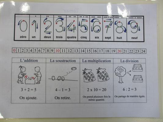 Sous-main 1A - Mathématiques