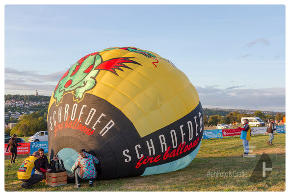 Modellballone
