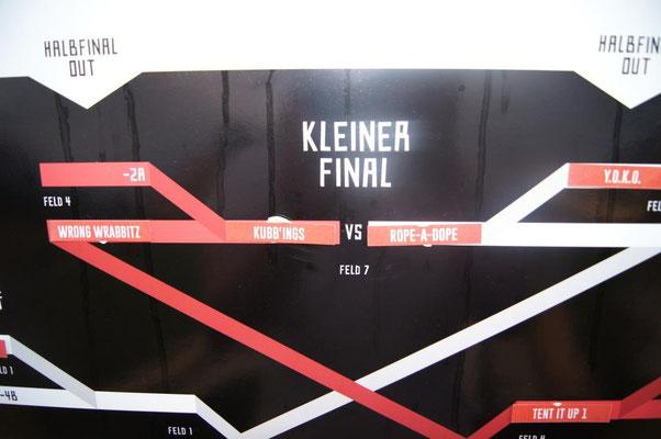 Finalpaarung im Klingnauer CUP