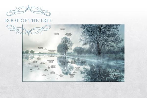Stammbaum Ahnentafel - Ihr persönlicher Stammbaum vereint mit einem individuellen Fotomotiv als Poster, auf Leinwand, auf einer Aluminium-Platte, hinter Acrylglas oder als PDF und immer im gewünschten Format