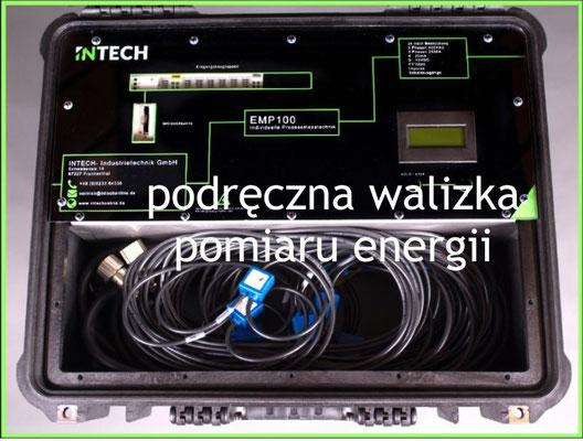 Energiemesskoffer INTECHonline.de