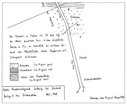 Lageplan der Kupfergrube Ludwig bei Dexbach, nach Grubenakten von 1867/68, umgezeichnet von Dr. Dieter Stoppel