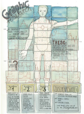 """""""Graphic Research"""" für das Städel-Blog, Städelmuseum Frankfurt, 2014"""
