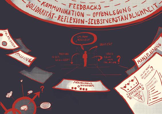 Workshop: Kritische Männlichkeit - Netzwerktagung Geschlechterdemokratie, Weiterdenken - Heinrich-Böll-Stiftung, Sachsen