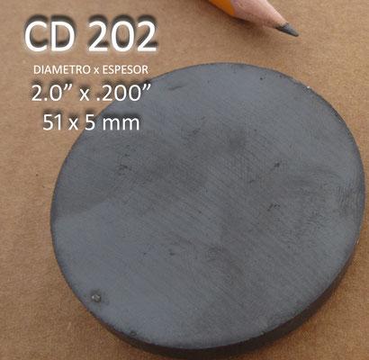 CD202