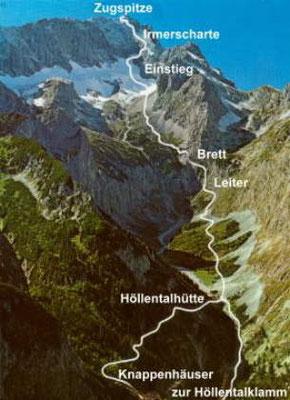 Die heute überwundene Strecke ab Höllentalklamm