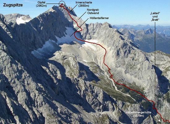 Der Gipfelanstieg in Übersicht