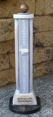 Golf - Kothgasser Trophy