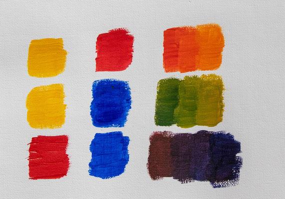 Grundfarben- Kadmiumgelbton, Kadmiumrotton, Ultramarinblau