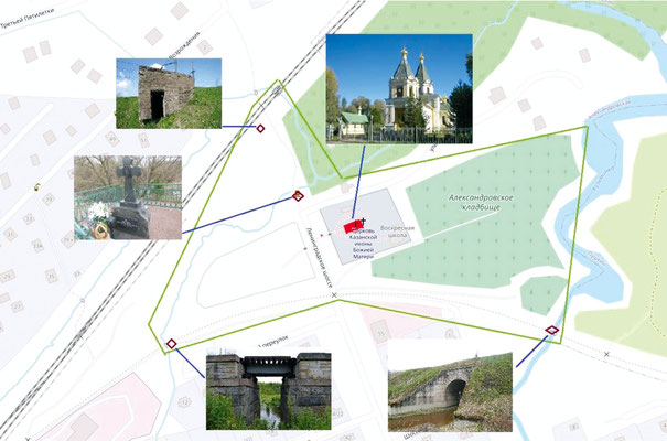 Памятники и мемориальные зоны в районе храма Казанской иконы Божией Матери