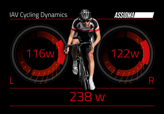 Assioma Power Meter Pedals with IAV Cycling Dynamics