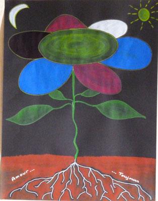 Fleur Ressourcement...vu en imaginaire lors d'une danse libre, un jeudi matin...