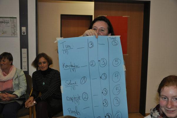 Die Sieger der Spiele werden von Annette Schmidt verkündet.