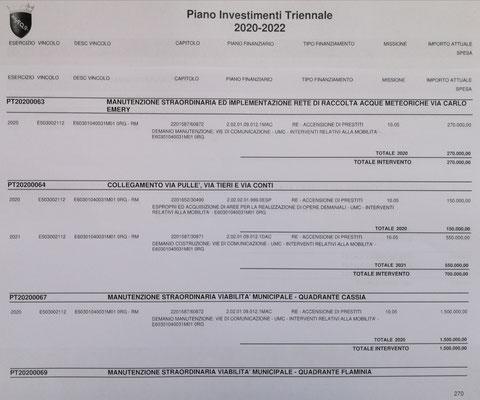 Piano degli Investimenti 2020-22 - Stanziamento di 150.0000 euro per gli espropri (Annualità 2020) e di 550.000 euro per la realizzazione (Annualità 2021). Totale 700.000