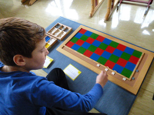 Begreifen der Multiplikation mit mehrstelligem Multiplikator