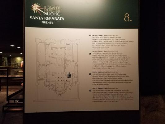 Grundriss der alten Kirche